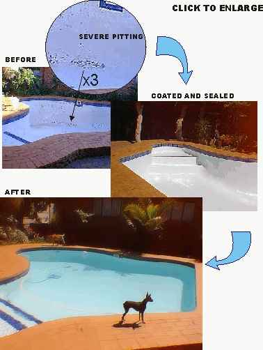 Pitted and leaking wimming pool refurbished and coated